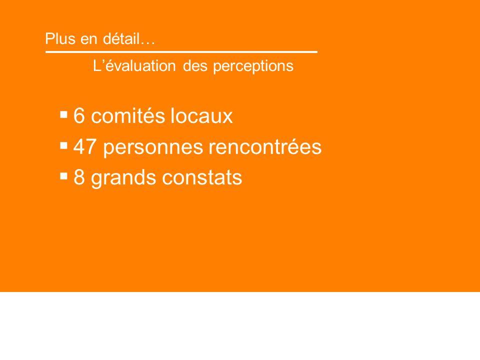 Plus en détail… Lévaluation des perceptions 6 comités locaux 47 personnes rencontrées 8 grands constats