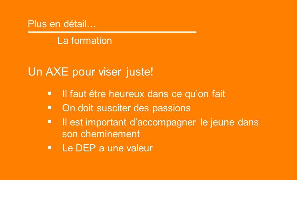 Plus en détail… La formation Un AXE pour viser juste.