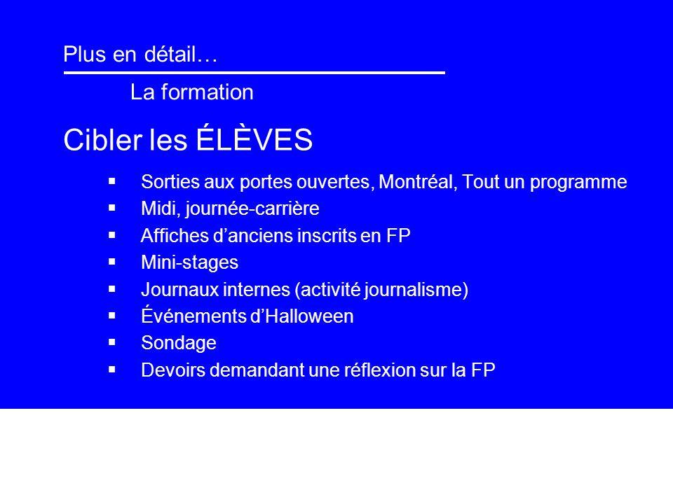 Plus en détail… La formation Cibler les ÉLÈVES Sorties aux portes ouvertes, Montréal, Tout un programme Midi, journée-carrière Affiches danciens inscr