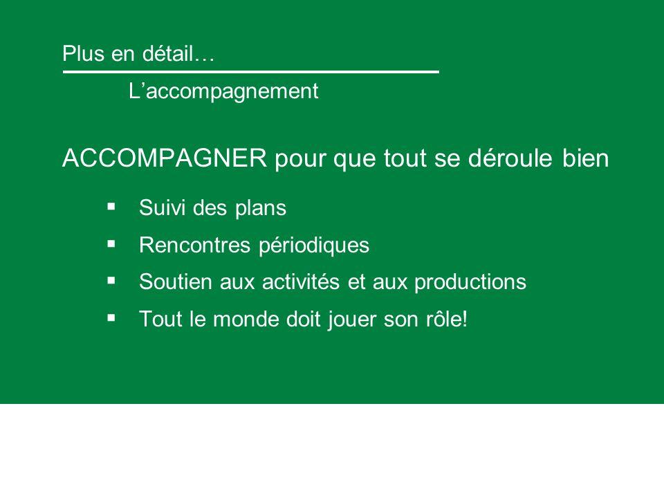 Plus en détail… Laccompagnement ACCOMPAGNER pour que tout se déroule bien Suivi des plans Rencontres périodiques Soutien aux activités et aux producti
