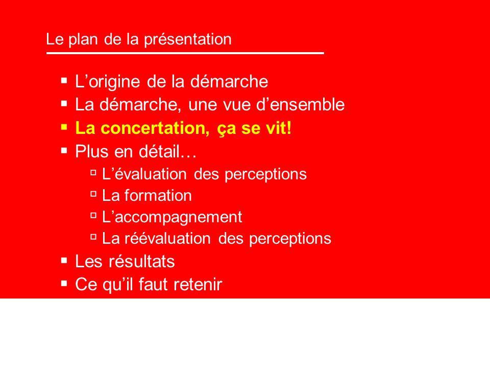 Le plan de la présentation Lorigine de la démarche La démarche, une vue densemble La concertation, ça se vit! Plus en détail… Lévaluation des percepti