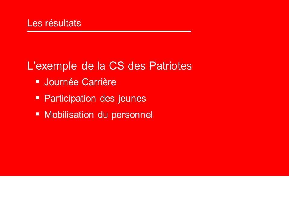 Les résultats Lexemple de la CS des Patriotes Journée Carrière Participation des jeunes Mobilisation du personnel