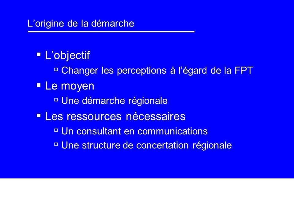 Lorigine de la démarche Lobjectif Changer les perceptions à légard de la FPT Le moyen Une démarche régionale Les ressources nécessaires Un consultant en communications Une structure de concertation régionale