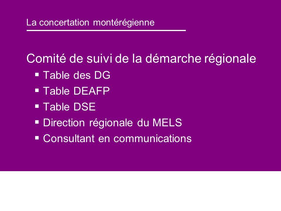La concertation montérégienne Comité de suivi de la démarche régionale Table des DG Table DEAFP Table DSE Direction régionale du MELS Consultant en co