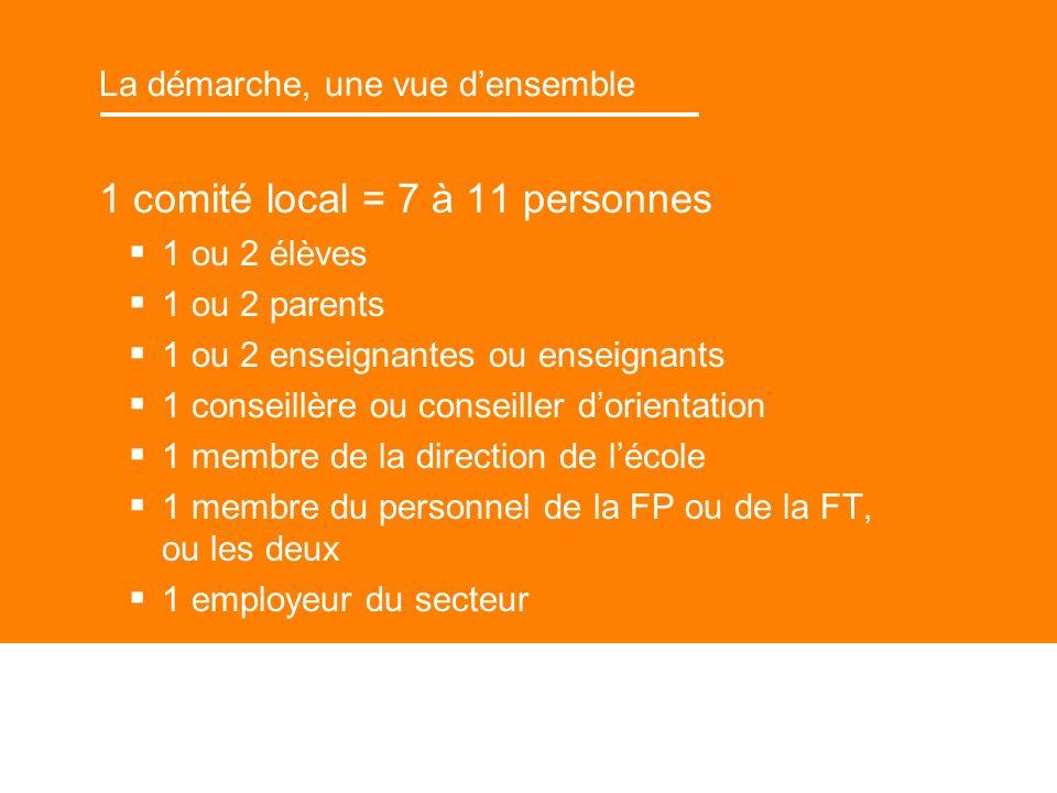 La démarche, une vue densemble 1 comité local = 7 à 11 personnes 1 ou 2 élèves 1 ou 2 parents 1 ou 2 enseignantes ou enseignants 1 conseillère ou cons