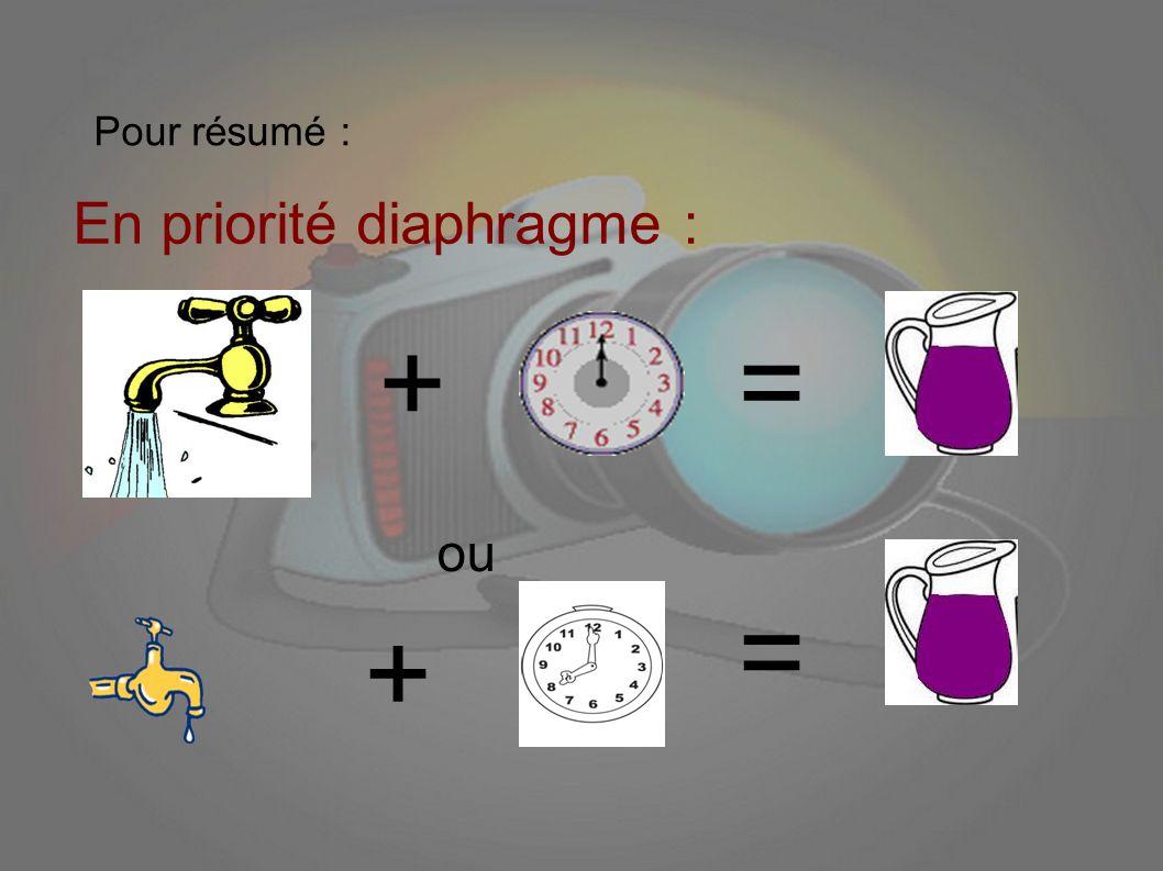 En priorité diaphragme : Pour résumé : += ou + =