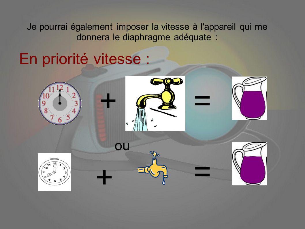 En priorité vitesse : Je pourrai également imposer la vitesse à l'appareil qui me donnera le diaphragme adéquate : += ou + =