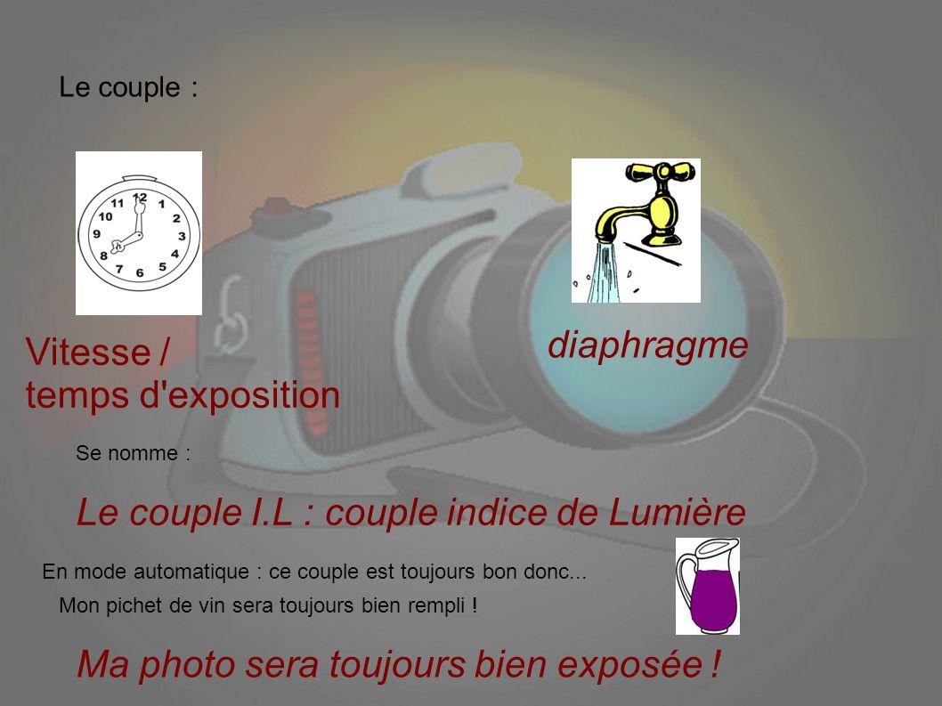 Le couple : Vitesse / temps d'exposition diaphragme Se nomme : Le couple I.L : couple indice de Lumière En mode automatique : ce couple est toujours b