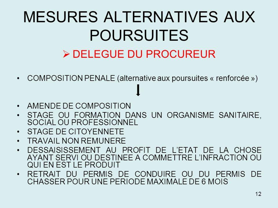 12 MESURES ALTERNATIVES AUX POURSUITES DELEGUE DU PROCUREUR COMPOSITION PENALE (alternative aux poursuites « renforcée ») AMENDE DE COMPOSITION STAGE