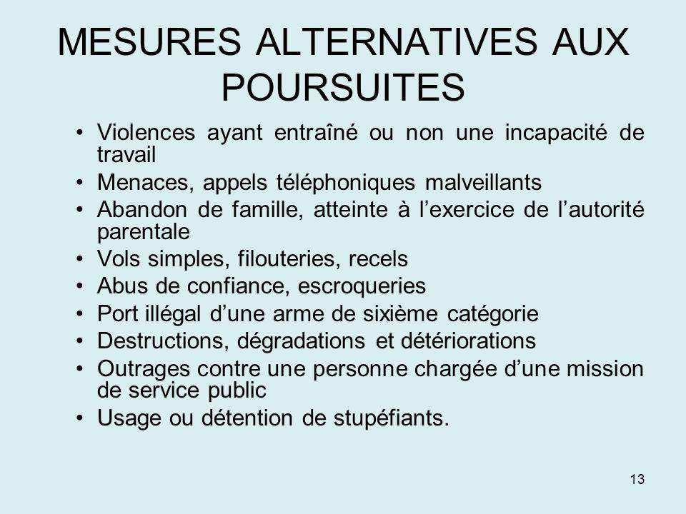 13 MESURES ALTERNATIVES AUX POURSUITES Violences ayant entraîné ou non une incapacité de travail Menaces, appels téléphoniques malveillants Abandon de