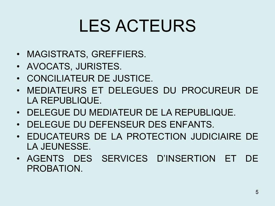 5 LES ACTEURS MAGISTRATS, GREFFIERS. AVOCATS, JURISTES. CONCILIATEUR DE JUSTICE. MEDIATEURS ET DELEGUES DU PROCUREUR DE LA REPUBLIQUE. DELEGUE DU MEDI