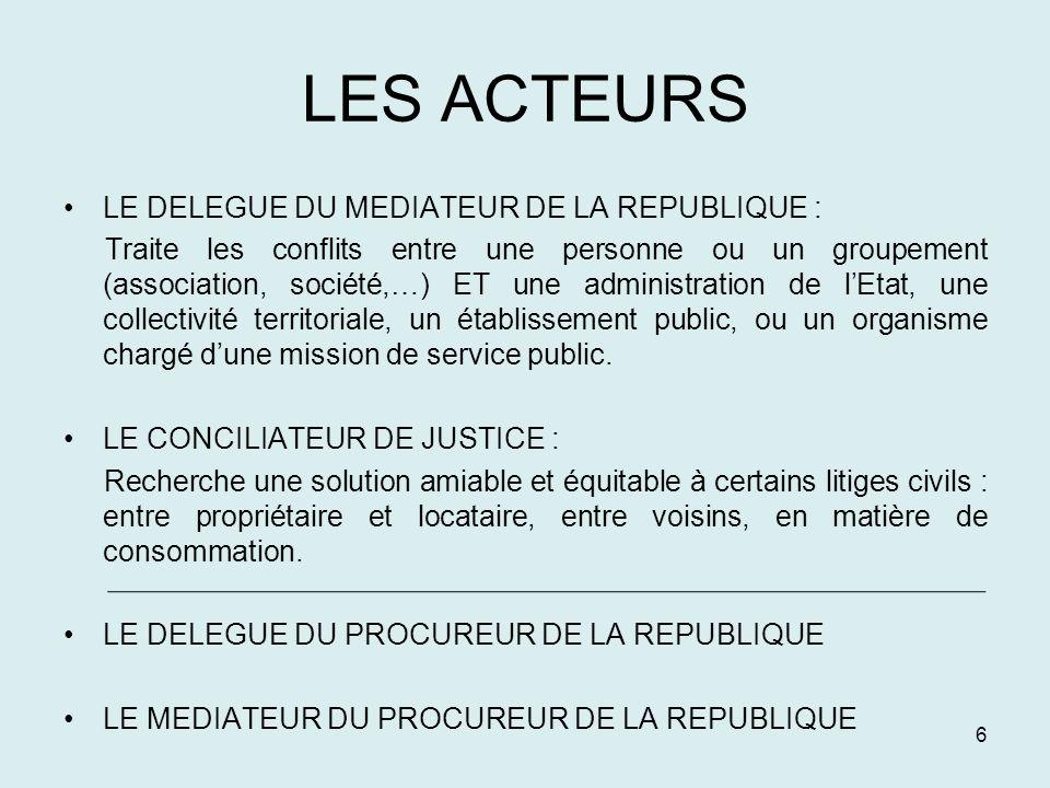 6 LES ACTEURS LE DELEGUE DU MEDIATEUR DE LA REPUBLIQUE : Traite les conflits entre une personne ou un groupement (association, société,…) ET une admin