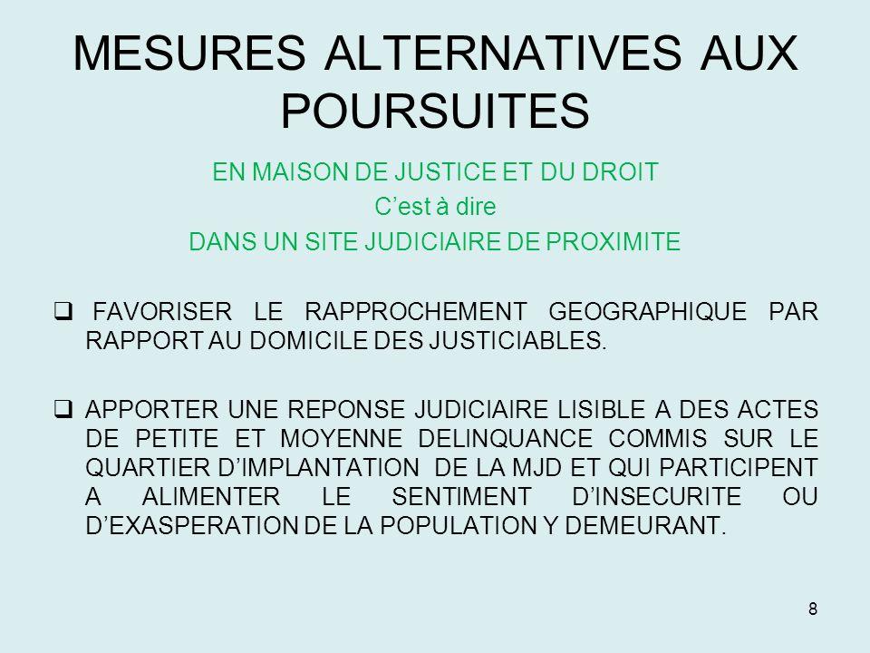 9 MESURES ALTERNATIVES AUX POURSUITES Relèvent de lexercice des prérogatives du procureur de la République sans que soit mise en mouvement laction publique.