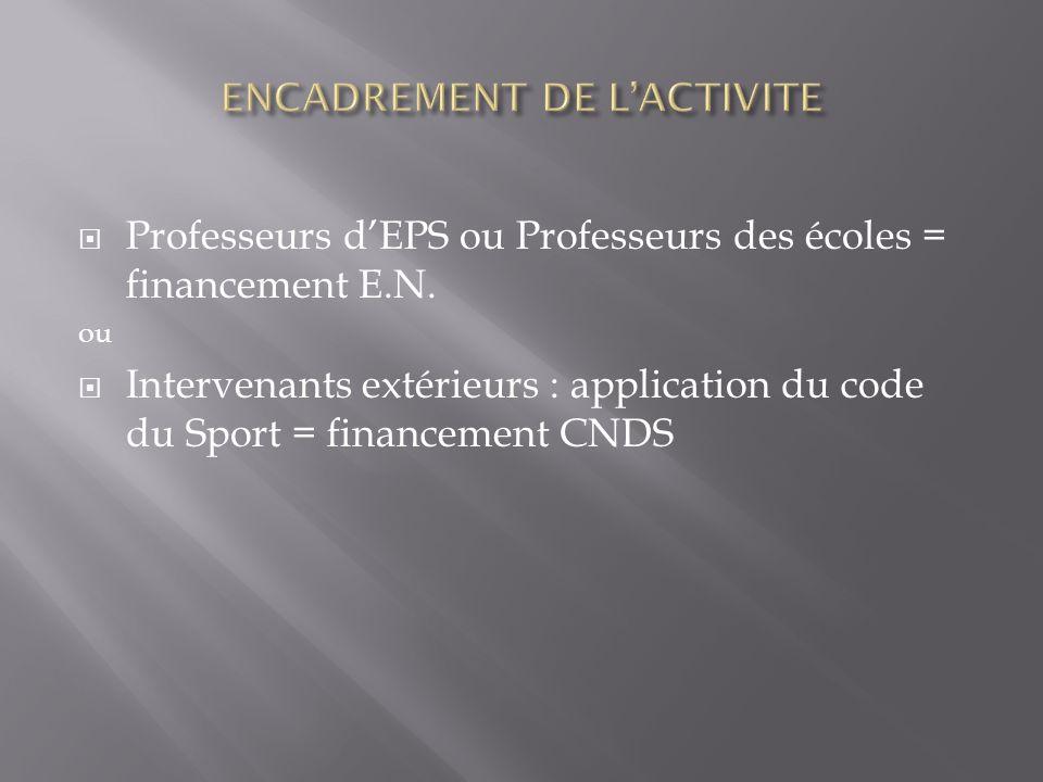 Professeurs dEPS ou Professeurs des écoles = financement E.N.