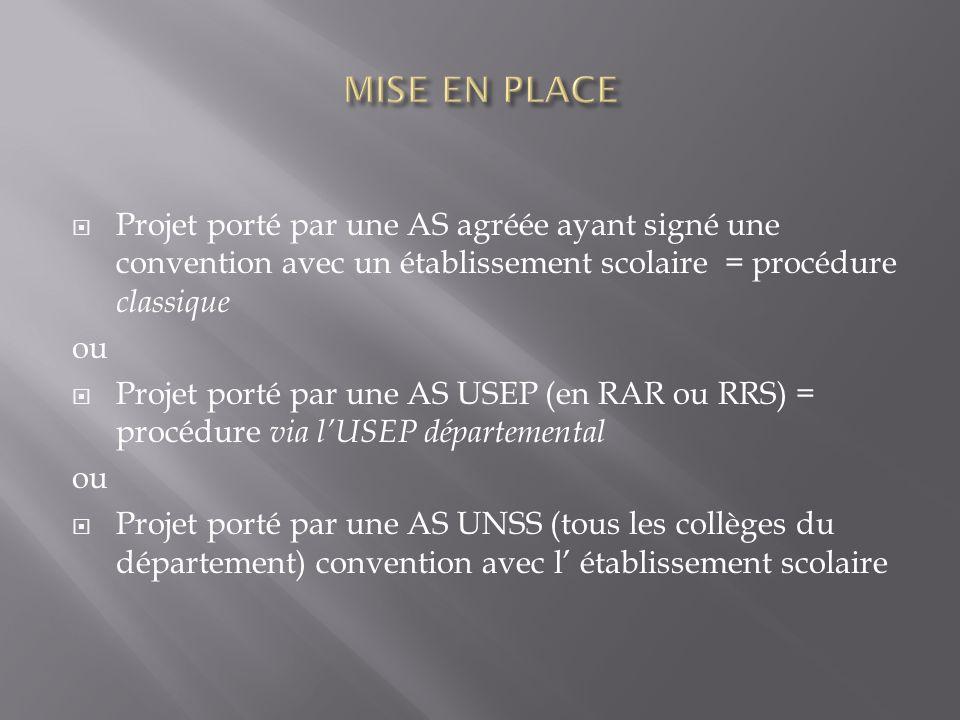 Enveloppe 2012 identique à lan dernier (111 000 ) Plancher de 750 euros par association à respecter Nombre de modules suffisant pour être financé