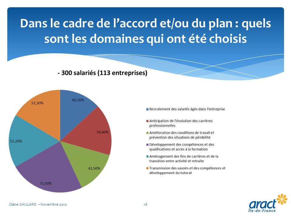 Dans le cadre de laccord et/ou du plan : quels sont les domaines qui ont été choisis Claire GAILLARD – Novembre 201218