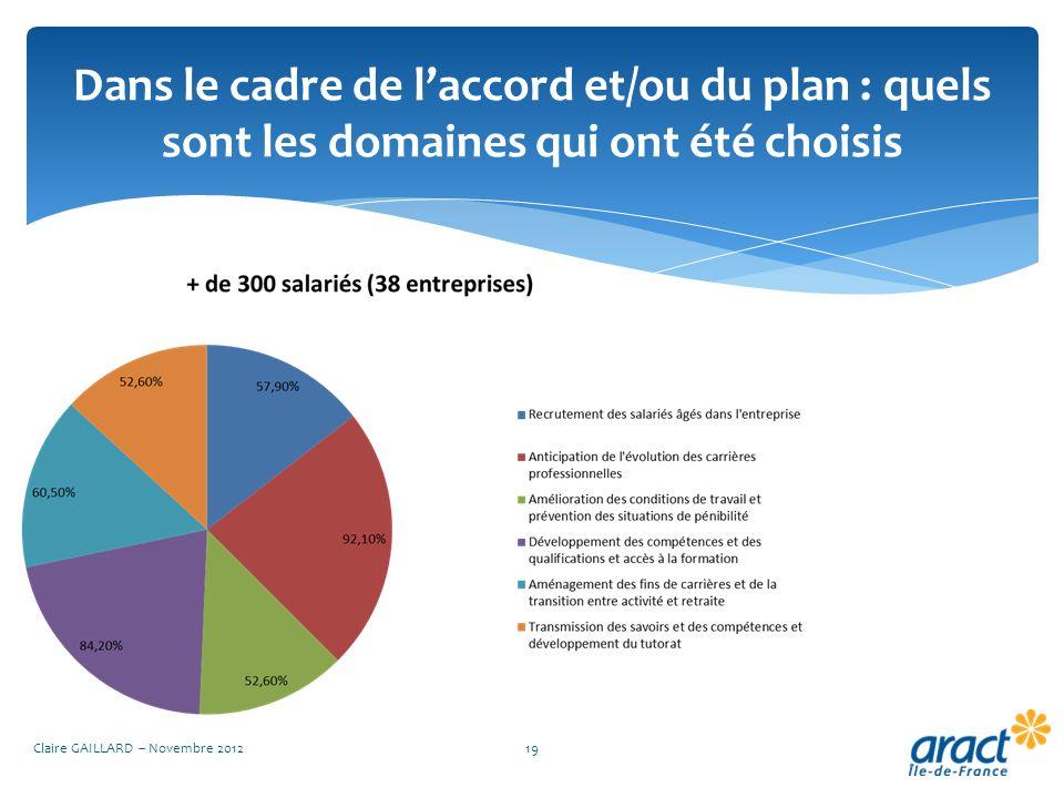 Dans le cadre de laccord et/ou du plan : quels sont les domaines qui ont été choisis Claire GAILLARD – Novembre 201219