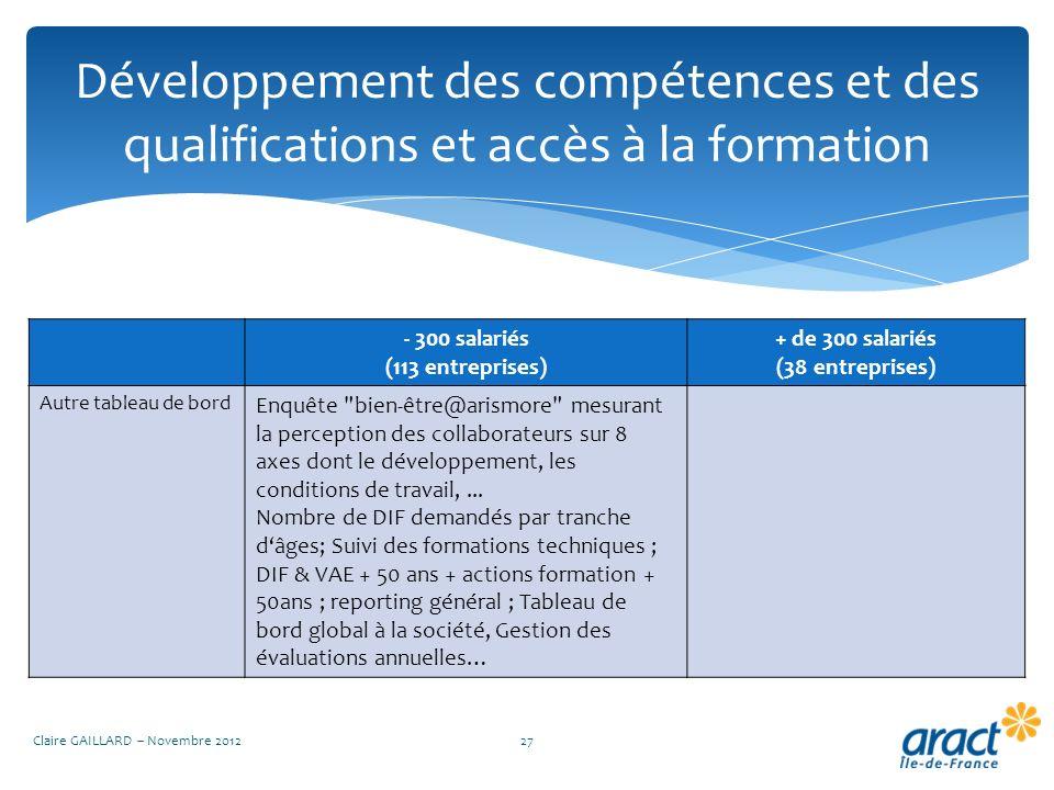 Développement des compétences et des qualifications et accès à la formation Claire GAILLARD – Novembre 201227 - 300 salariés (113 entreprises) + de 30