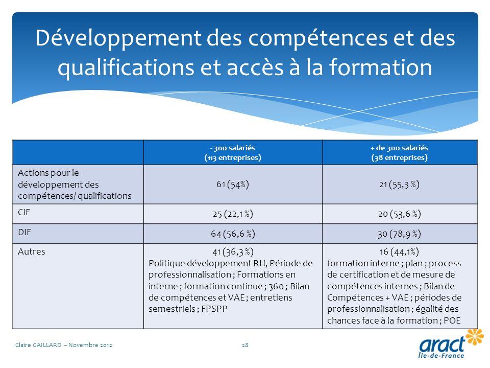 Développement des compétences et des qualifications et accès à la formation Claire GAILLARD – Novembre 201228 - 300 salariés (113 entreprises) + de 30