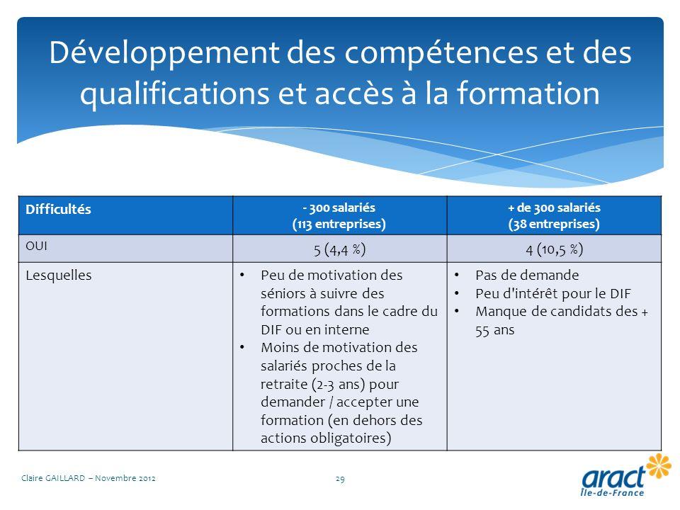 Développement des compétences et des qualifications et accès à la formation Claire GAILLARD – Novembre 201229 Difficultés - 300 salariés (113 entrepri