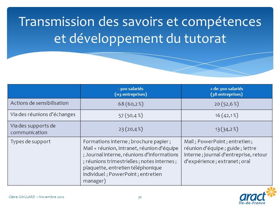 Transmission des savoirs et compétences et développement du tutorat Claire GAILLARD – Novembre 201232 - 300 salariés (113 entreprises) + de 300 salari