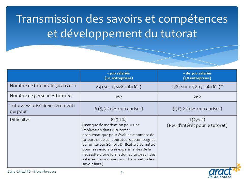 Transmission des savoirs et compétences et développement du tutorat Claire GAILLARD – Novembre 201233 - 300 salariés (113 entreprises) + de 300 salari