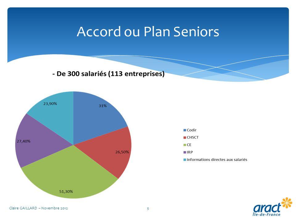 Claire GAILLARD – Novembre 20125 Accord ou Plan Seniors