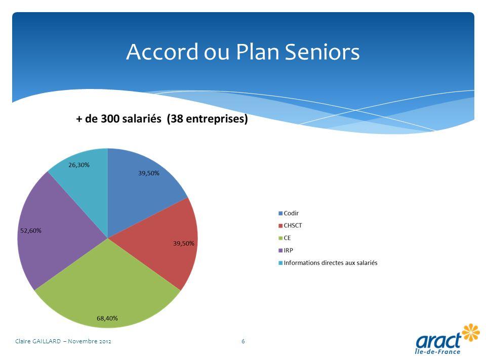 Claire GAILLARD – Novembre 20126 Accord ou Plan Seniors