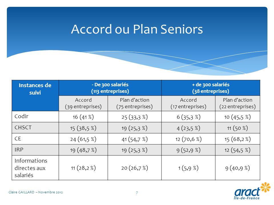 Claire GAILLARD – Novembre 20127 Instances de suivi - De 300 salariés (113 entreprises) + de 300 salariés (38 entreprises) Accord (39 entreprises) Pla