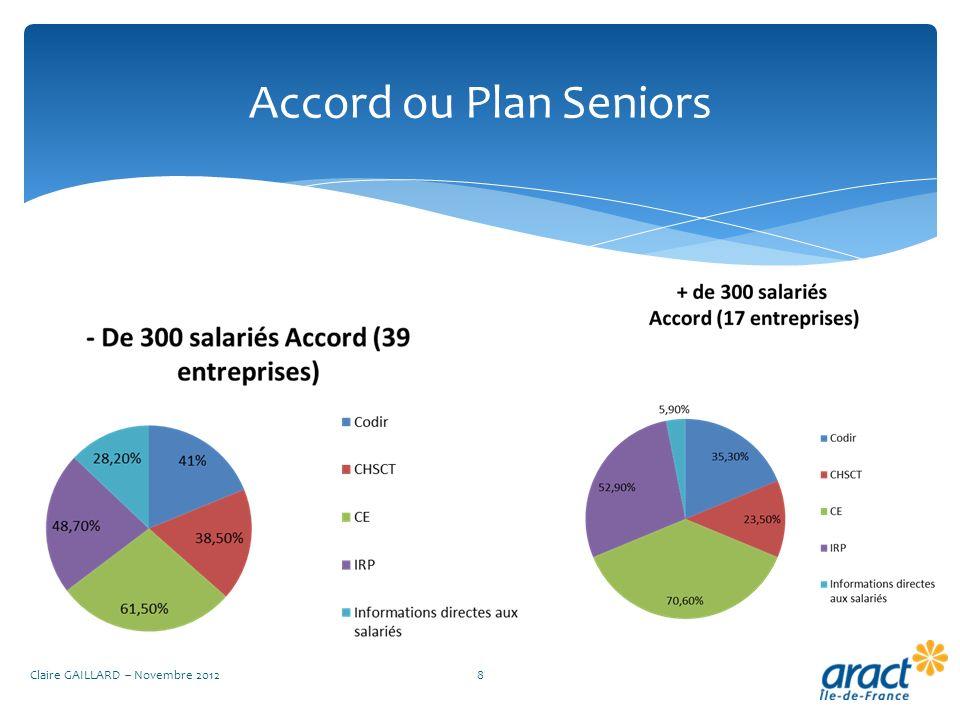 Accord ou Plan Seniors Claire GAILLARD – Novembre 20128
