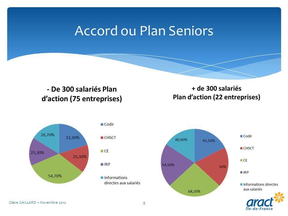 Accord ou Plan Seniors Claire GAILLARD – Novembre 20129