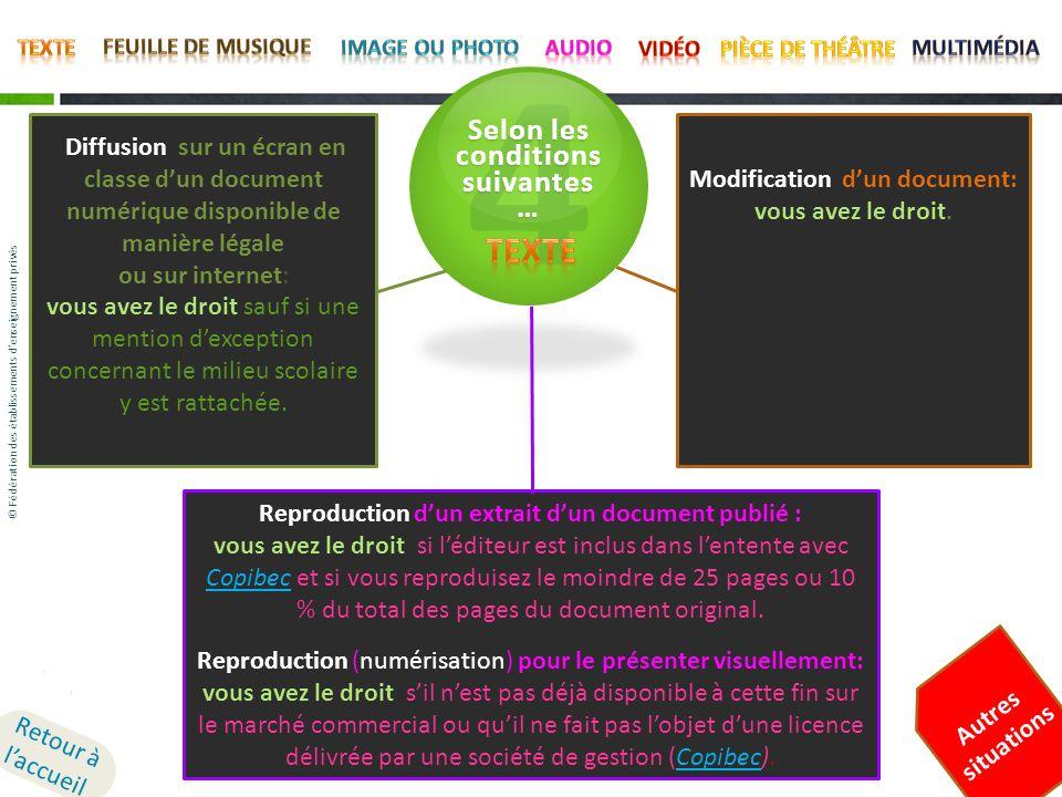 Retour à laccueil 4 Selon les conditions suivantes Selon les conditions suivantes … Modification dun document: vous avez le droit. Reproduction dun ex