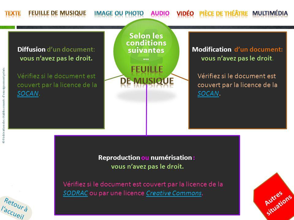 4 Modification dun document: vous navez pas le droit. Vérifiez si le document est couvert par la licence de la SOCAN. SOCAN Reproduction ou numérisati