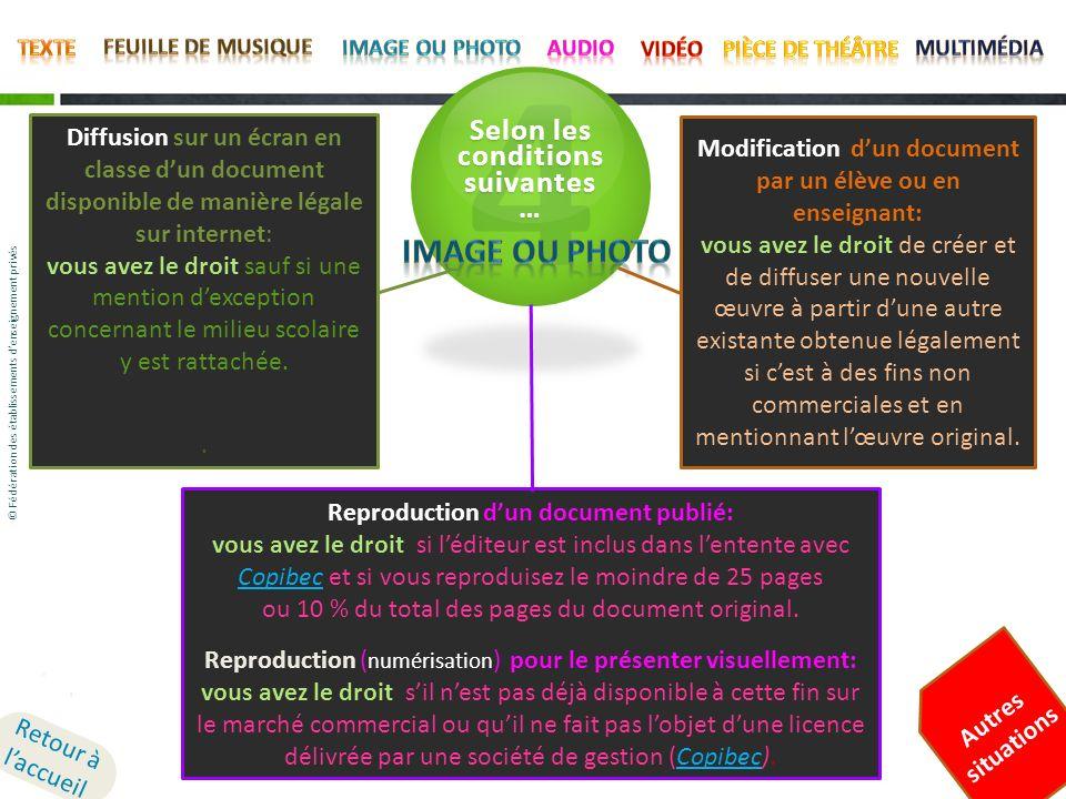 4 Modification dun document par un élève ou en enseignant: vous avez le droit de créer et de diffuser une nouvelle œuvre à partir dune autre existante obtenue légalement si cest à des fins non commerciales et en mentionnant lœuvre original.