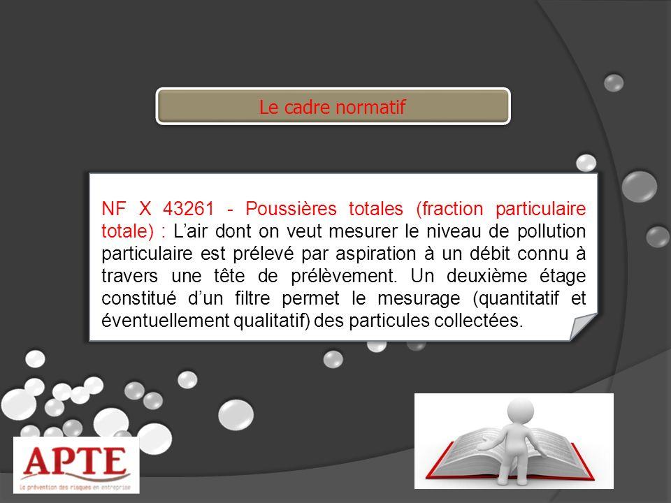 Le cadre normatif NF X 43261 - Poussières totales (fraction particulaire totale) : Lair dont on veut mesurer le niveau de pollution particulaire est p