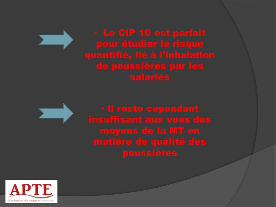 Le CIP 10 est parfait pour étudier le risque quantifié, lié à linhalation de poussières par les salariés Il reste cependant insuffisant aux vues des m