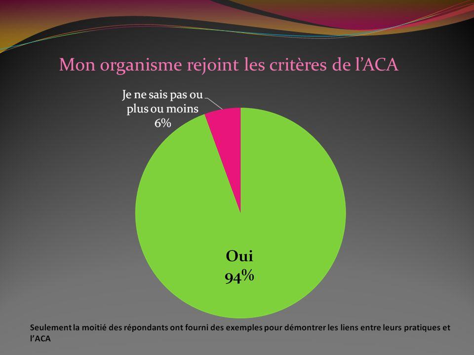 Mon organisme rejoint les critères de lACA