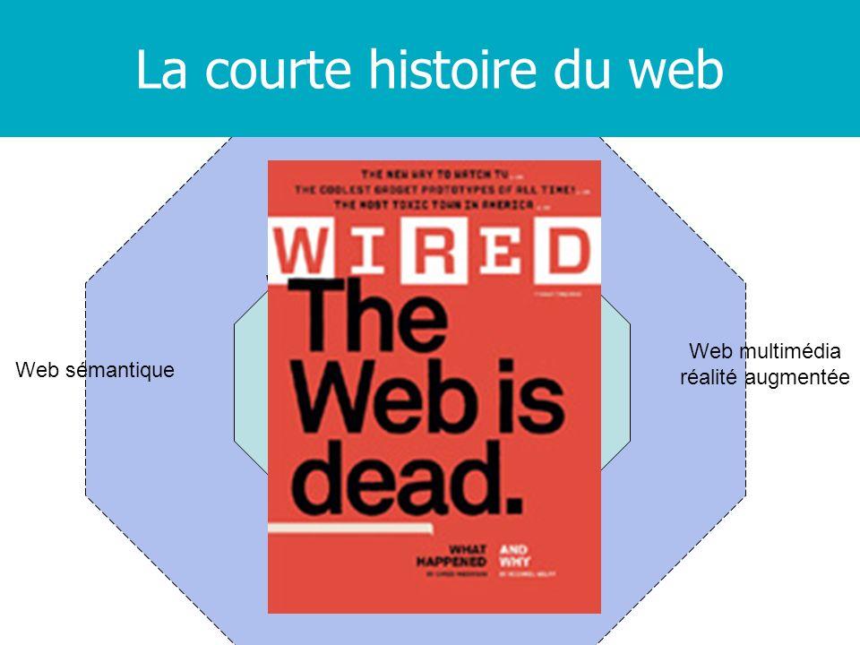 La courte histoire du web Web « de documents » Web « de conversations » ou web social 2004- 2009- Web sémantique Web mobile - temps réel 1994- « Web de données » Web multimédia réalité augmentée La courte histoire du web