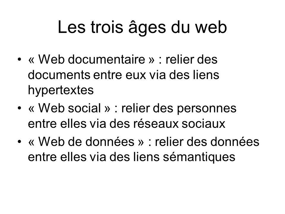 Les trois âges du web « Web documentaire » : relier des documents entre eux via des liens hypertextes « Web social » : relier des personnes entre elles via des réseaux sociaux « Web de données » : relier des données entre elles via des liens sémantiques