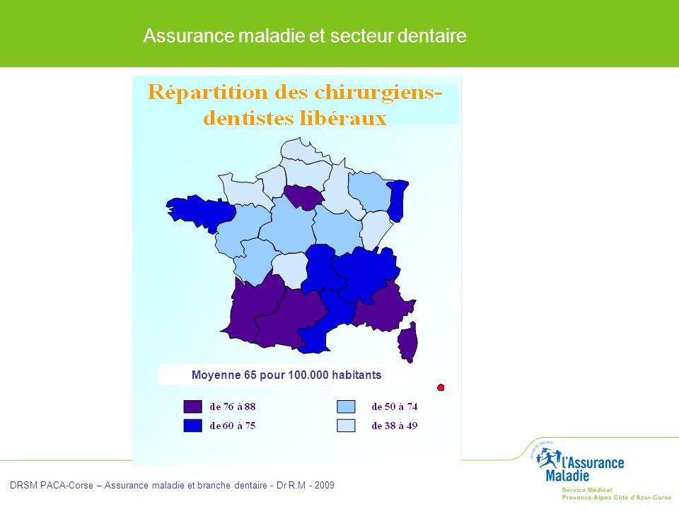 Assurance maladie et secteur dentaire DRSM PACA-Corse – Assurance maladie et branche dentaire - Dr R.M - 2009 Moyenne 65 pour 100.000 habitants