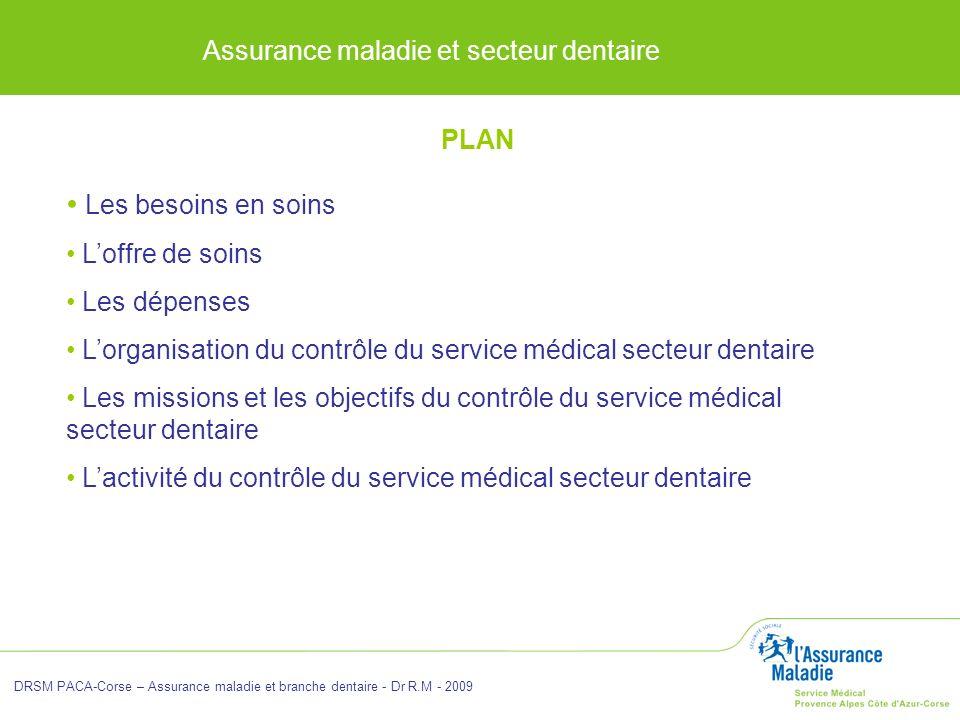 Assurance maladie et secteur dentaire DRSM PACA-Corse – Assurance maladie et branche dentaire - Dr R.M - 2009 PLAN Les besoins en soins Loffre de soin