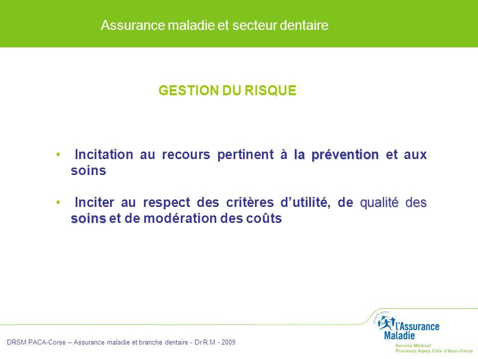 Assurance maladie et secteur dentaire DRSM PACA-Corse – Assurance maladie et branche dentaire - Dr R.M - 2009 GESTION DU RISQUE la prévention Incitati