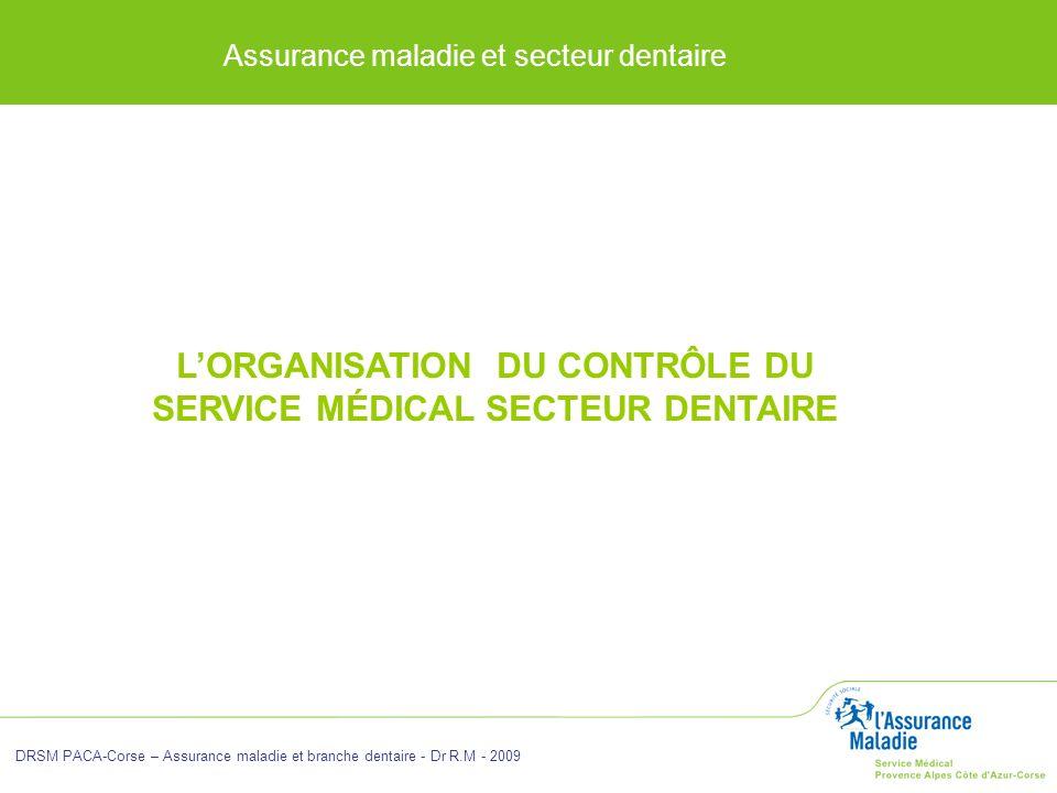 Assurance maladie et secteur dentaire DRSM PACA-Corse – Assurance maladie et branche dentaire - Dr R.M - 2009 LORGANISATION DU CONTRÔLE DU SERVICE MÉD
