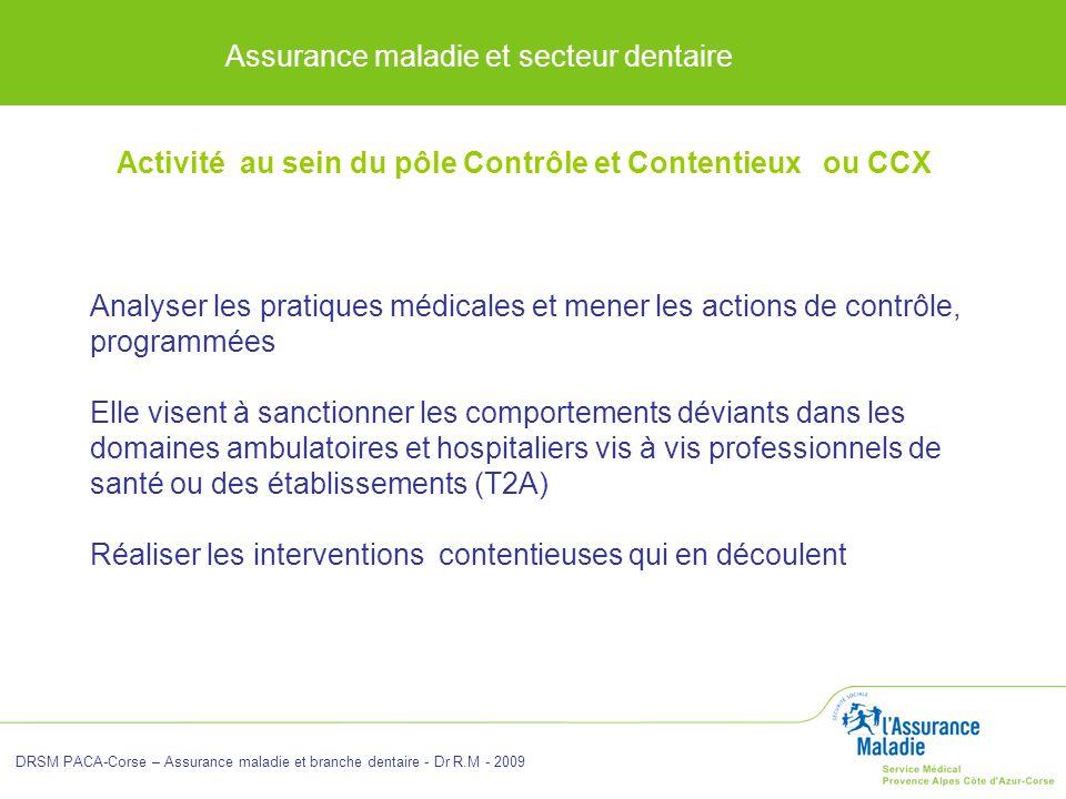 Assurance maladie et secteur dentaire DRSM PACA-Corse – Assurance maladie et branche dentaire - Dr R.M - 2009 Activité au sein du pôle Contrôle et Con
