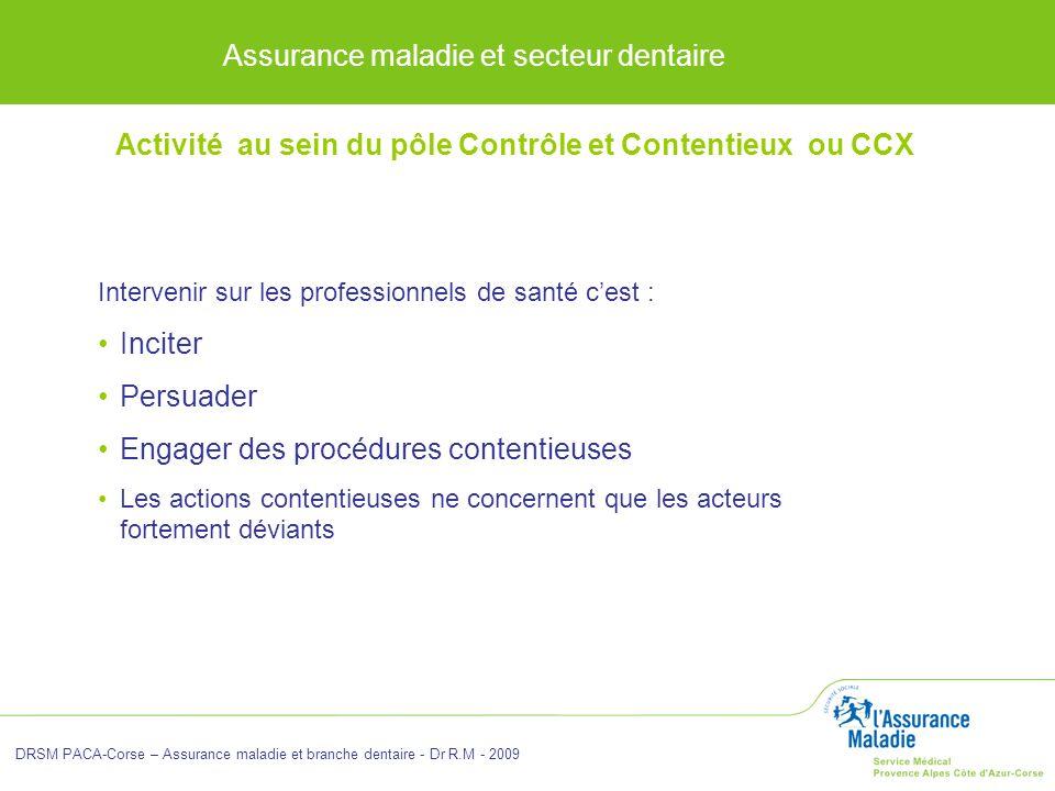 Assurance maladie et secteur dentaire DRSM PACA-Corse – Assurance maladie et branche dentaire - Dr R.M - 2009 Intervenir sur les professionnels de san