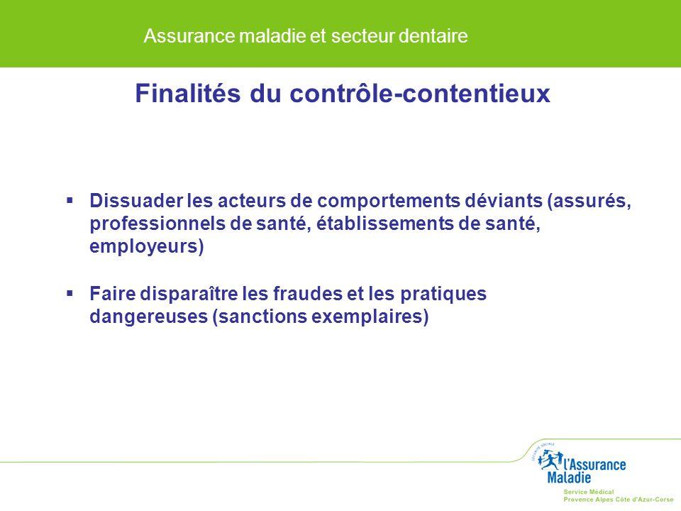 Assurance maladie et secteur dentaire Dissuader les acteurs de comportements déviants (assurés, professionnels de santé, établissements de santé, empl