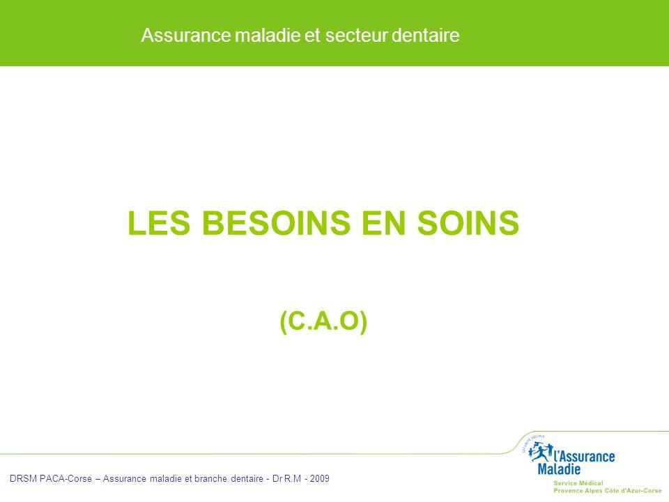 Assurance maladie et secteur dentaire DRSM PACA-Corse – Assurance maladie et branche dentaire - Dr R.M - 2009 LES BESOINS EN SOINS (C.A.O)