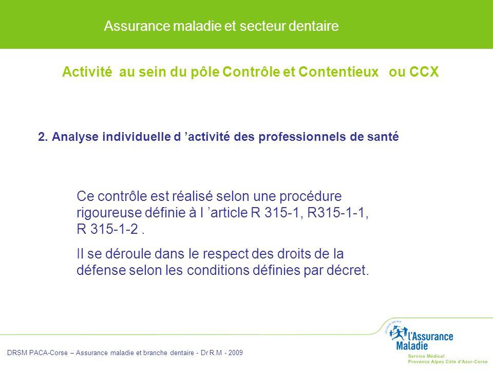 Assurance maladie et secteur dentaire DRSM PACA-Corse – Assurance maladie et branche dentaire - Dr R.M - 2009 2. Analyse individuelle d activité des p