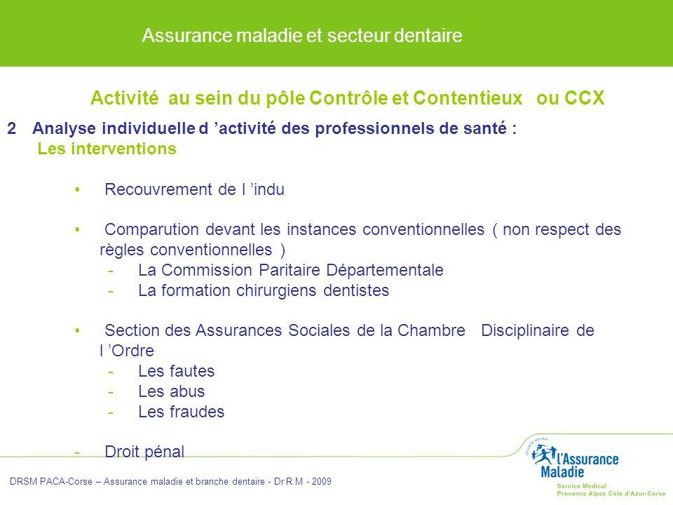 Assurance maladie et secteur dentaire DRSM PACA-Corse – Assurance maladie et branche dentaire - Dr R.M - 2009 2Analyse individuelle d activité des pro