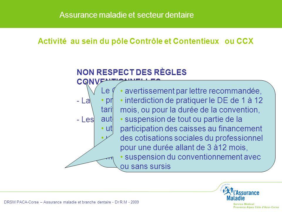 Assurance maladie et secteur dentaire DRSM PACA-Corse – Assurance maladie et branche dentaire - Dr R.M - 2009 NON RESPECT DES RÈGLES CONVENTIONNELLES